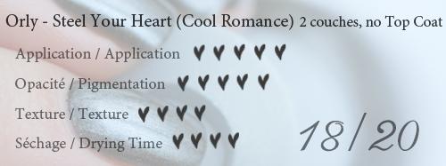 steel your heart note