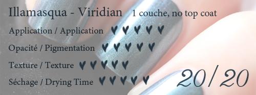 viridian note
